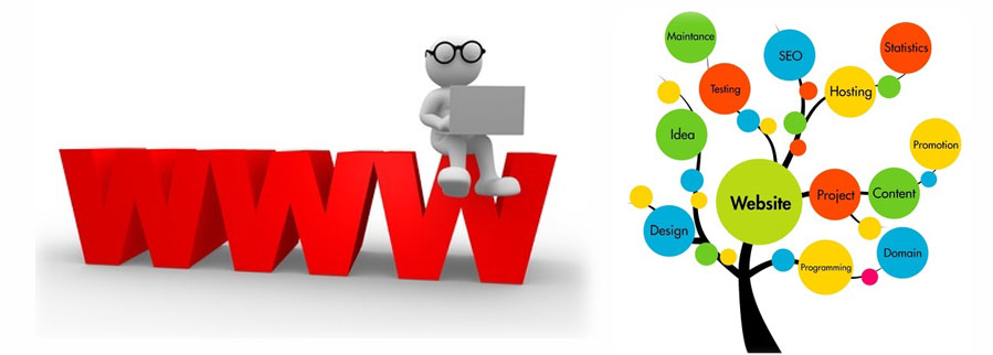 Best Software Development Company In Udaipur Seosenor Seo Company In Udaipur Rajasthan India